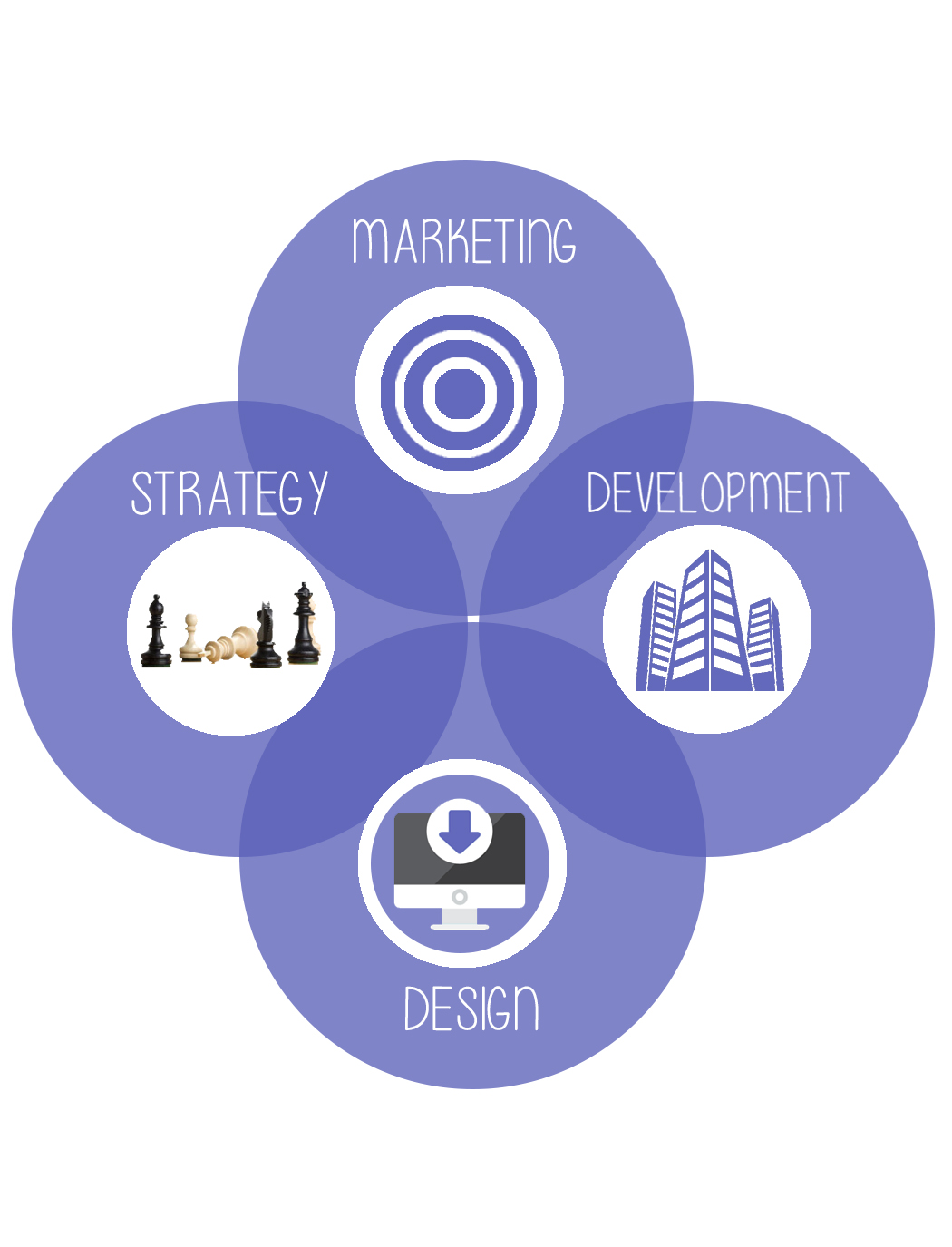 ONLINE MARKETING STRATEGY AND PLANNING TOOLKIT